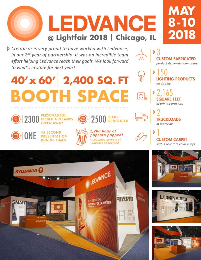 LEDVANCE LIGHTFAIR International 2018 Infographic